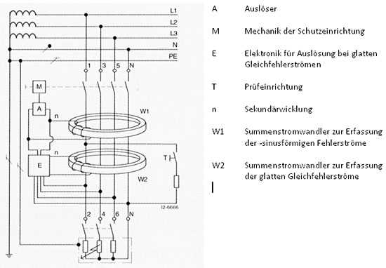 Wissenswertes Zu on electric fields