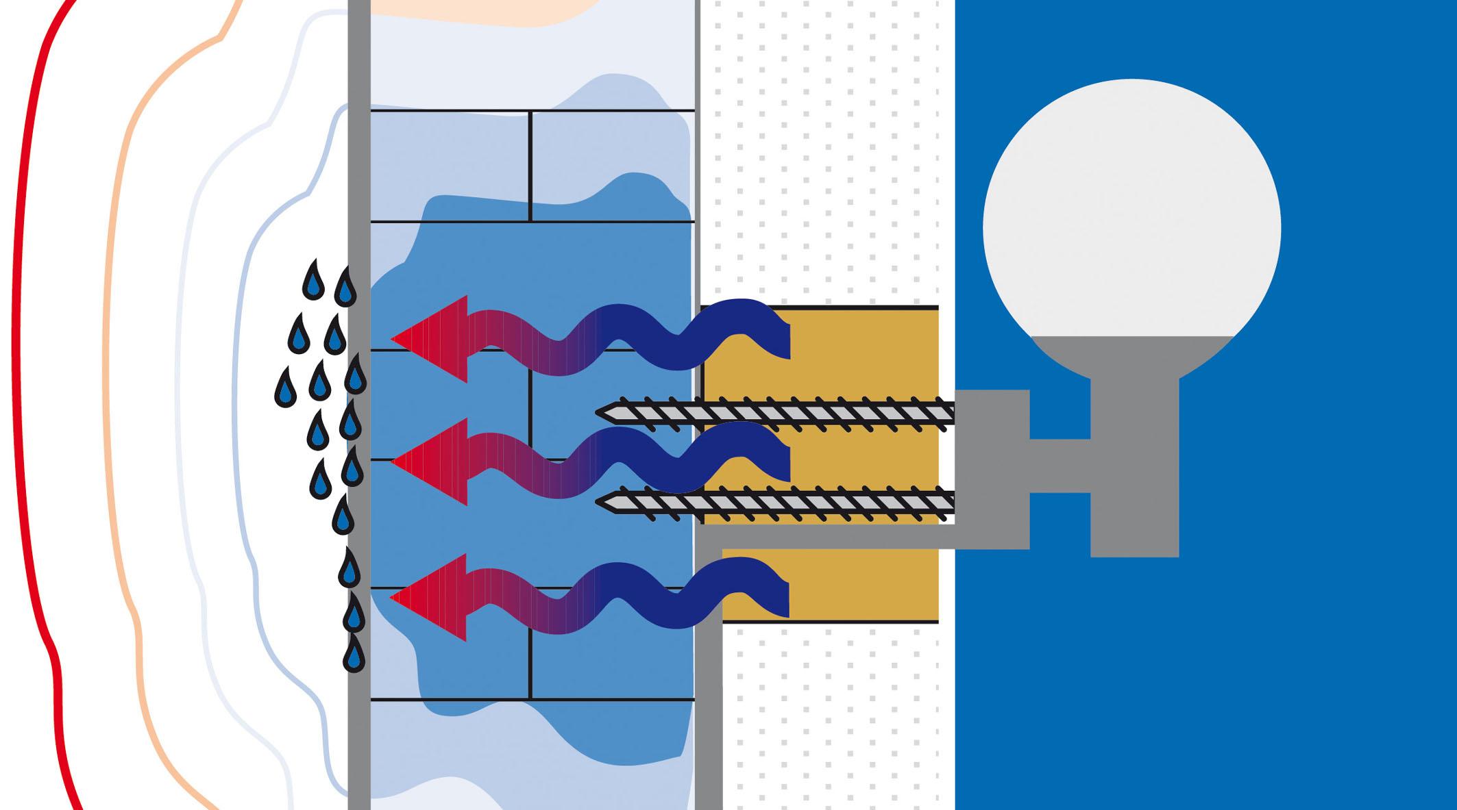 Wie man Wärmeverluste an Steckdosen vermeidet |