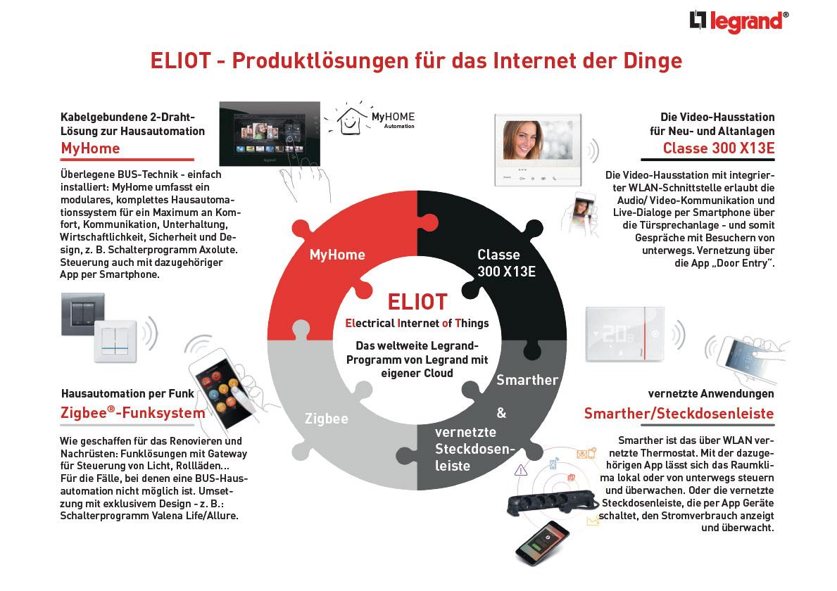 Beste Live Draht Audio Fotos - Der Schaltplan - triangre.info