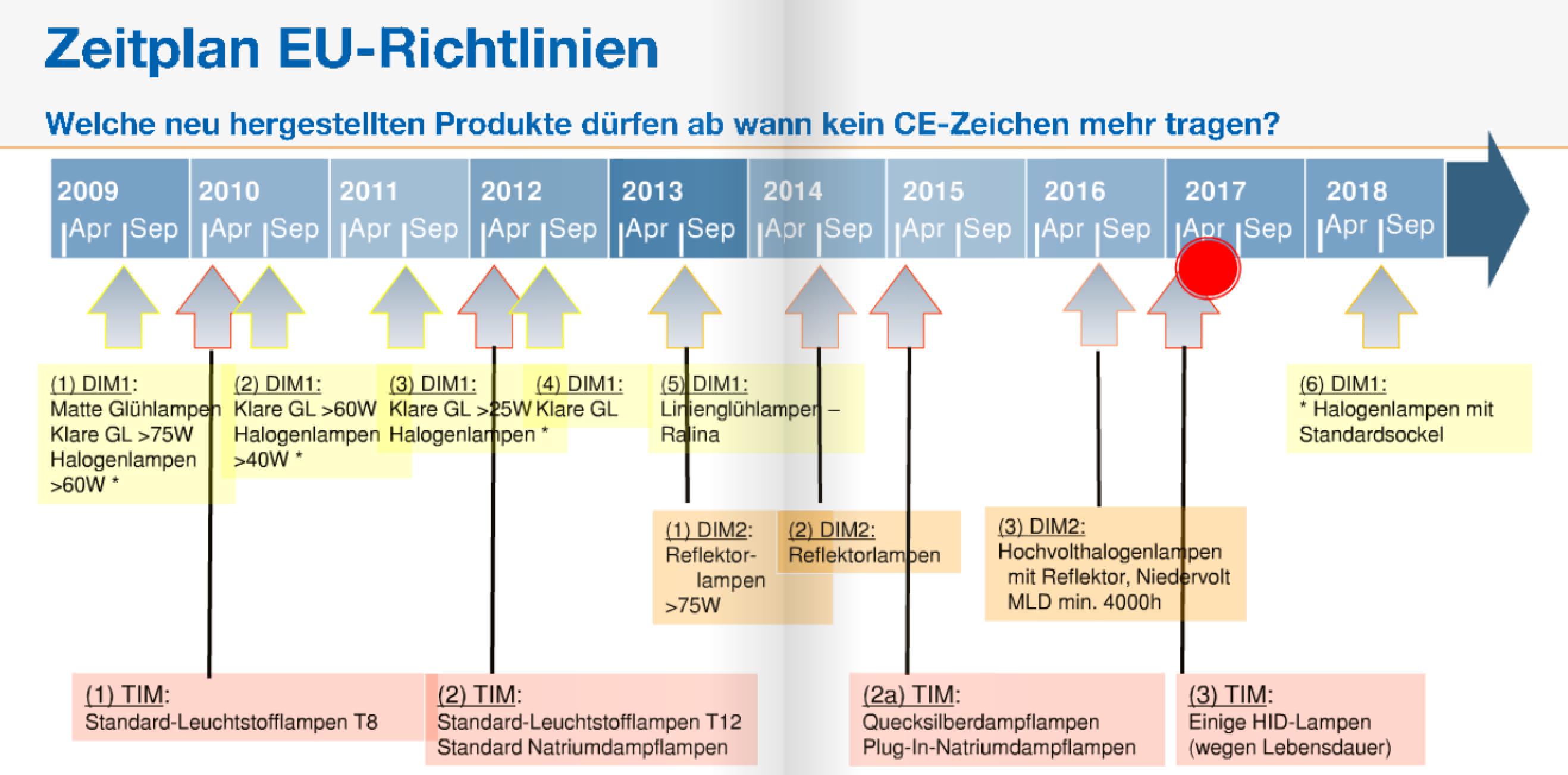 Großzügig 4 Lamp T12 Vorschaltgerät Schaltplan Ideen - Der ...