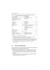 Wko Muster Errichterbescheinigung Elektro Voltimum